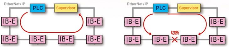 ib-e03_002